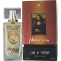 MONA LISA Perfume by Eclectic Collections